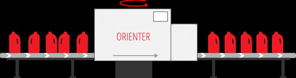 Принципиальная схема ориентирующего устройства