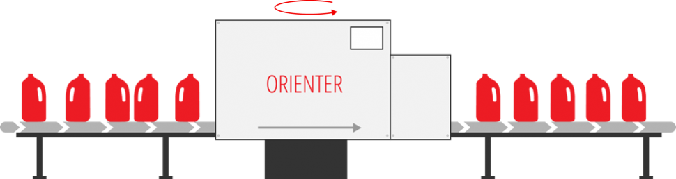 Orienter Prinzyp Skizze